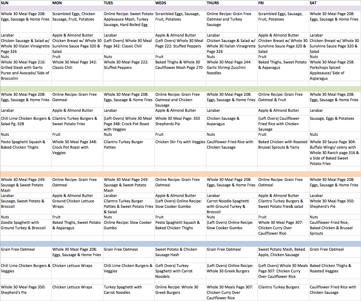 Whole 30 Meal Chart